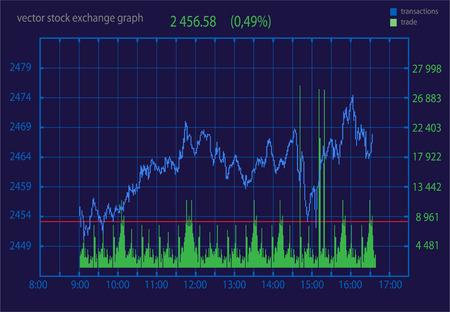 grafica de barras: Diagrama de stock, gr�fico  Vectores