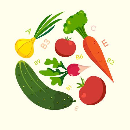 celulosa: Alimentos saludables, vegetales, celulosa, vitaminas. ilustración vectorial