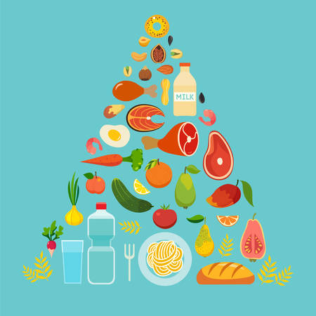 The food pyramid healthy food, colorful vector illustration, cartoon style flat