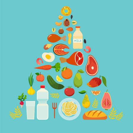 De voedselpiramide gezonde voeding, kleurrijke vector illustratie, cartoon stijl flat Stock Illustratie
