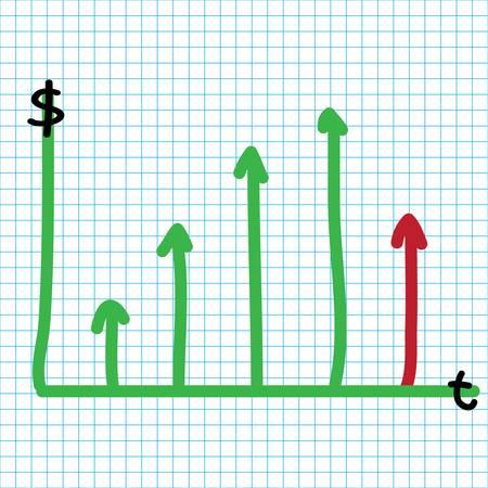 profit and loss: Il denaro grafico profitti e perdite plannig Vettoriali