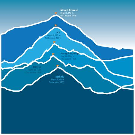 Top 5 highest mountain information, vector illustration