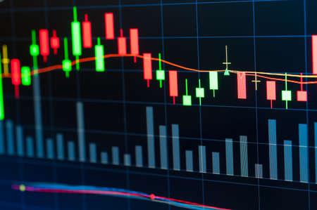 stock market: Stock market graph on screen display