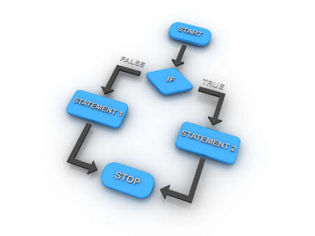 A flow chart diagram representing IF statement (computer programming) Stock Photo - 6291674