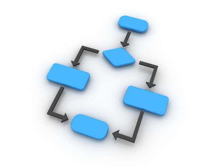 흐름: An empty flow chart diagram which is usually used in computer programing.