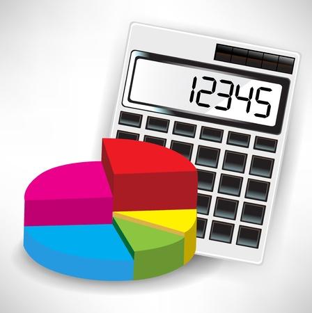 een rekenmachine en gekleurde cirkeldiagram