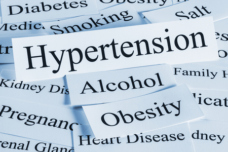 Hypertension Concept in Words