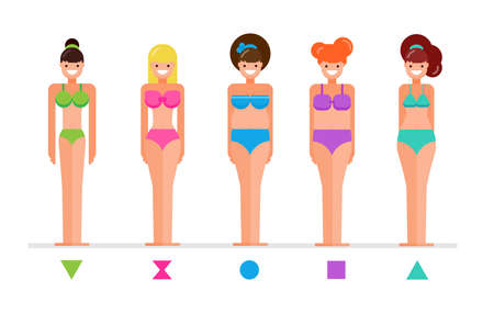 Types of female bodies. Five figures, the physique of girls. Forms: an inverted triangle, a pear, a rectangle, an apple, an hourglass.