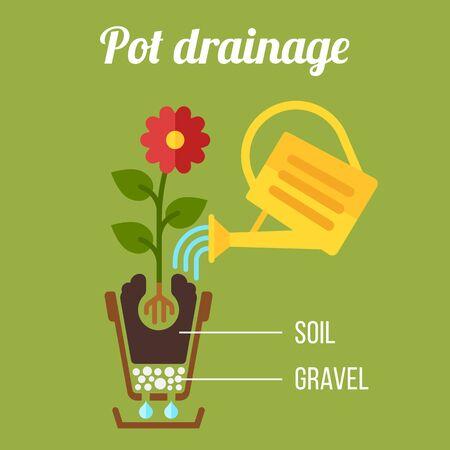 drainage: Vector colorful scheme of flowerpot drainage. Flat style. Illustration
