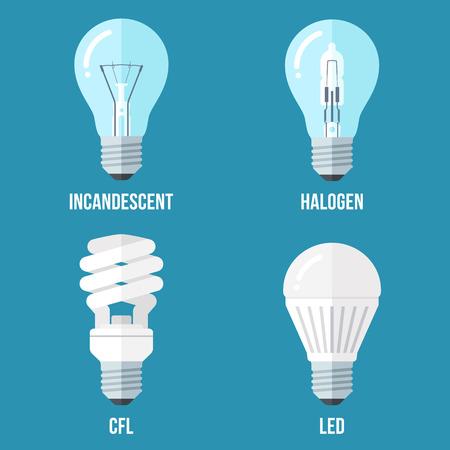 Ilustración vectorial de los principales tipos de iluminación eléctrica: bombilla incandescente, lámpara halógena, lámpara cfl y led. Estilo plano.