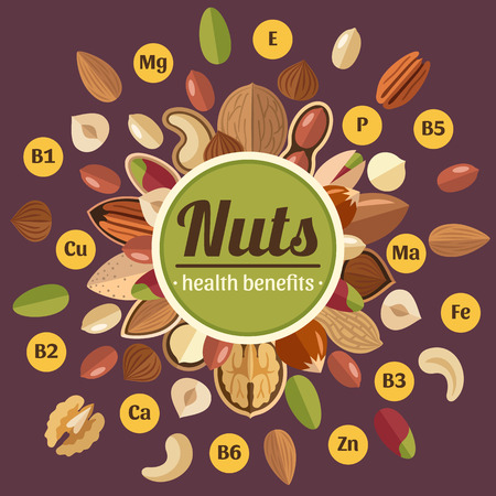 Vector poster template for the health benefits of nuts. Healthy food concept. Flat style.