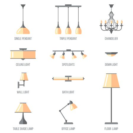 lamp shade: Vector set of named indoor lighting types. Flat style. Illustration