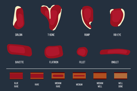 Beef steak types, vector simplified, with degree of steak doneness. Flat style.