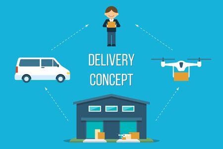ベクトル配信概念。電気バンとドローン クライアントに倉庫から出荷します。フラット スタイル。