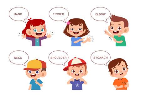 Illustration d'une fille d'enfant pointant vers et disant œil dans le cadre de la série de noms de parties du corps ou du visage Vecteurs