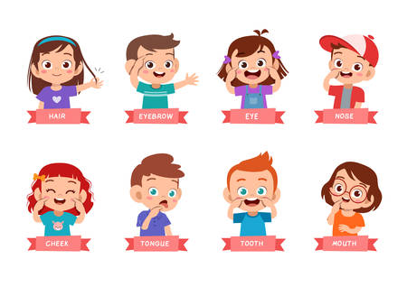 happy cute kids pointing body part vector set