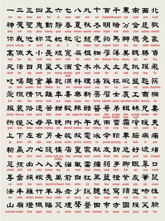 Include a lot of Chinese of the translation Stock Vector - 73351533