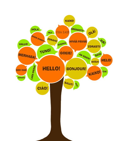 say hello: Symbol of European day of languages. Say hello in different languages