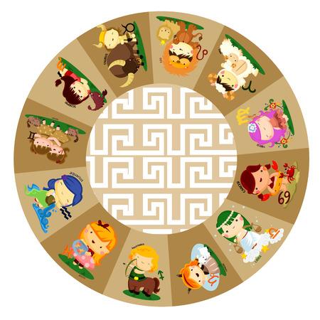Horoscope Illustration