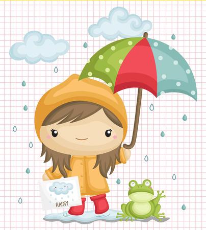 rana: Clima lluvioso