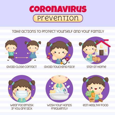 A Vector of Various Information about Actions for Coronavirus Prevention