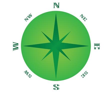 puntos cardinales: verde compas Vectores