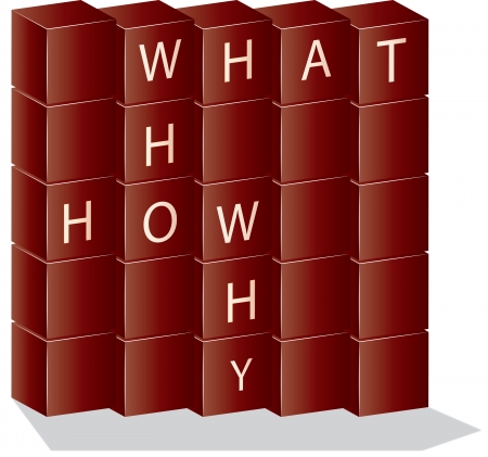 where: who what where and why building blocks  Illustration