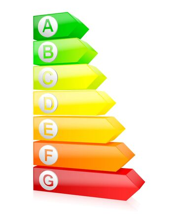energy ranking:  illustration of Energy Efficiency levels