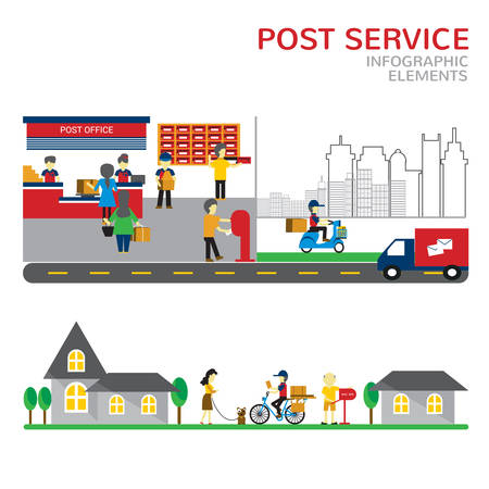 post office: Post office service infographic. office workers. postmen. flat illustration Illustration
