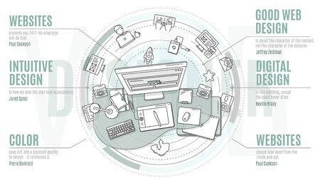 Web design - promotional illustration with text blocks on this topic.