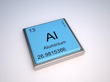 protons: Elemento qu�mico de aluminio de la tabla peri�dica con s�mbolo Al