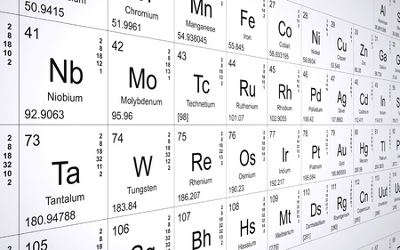 mendeleev: Periodic table perspective Stock Photo
