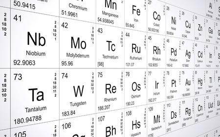 qu�mica: Perspectiva de la tabla peri�dica Foto de archivo
