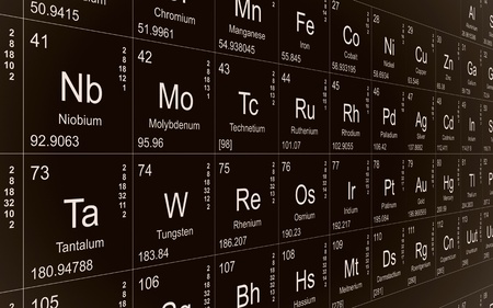 einstein: Black periodic table perspective