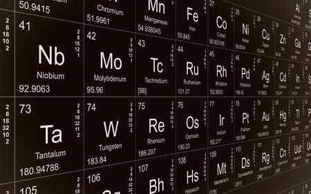 periodic: Tavola periodica nero prospettiva