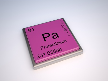 isotopes: Protactinium chemical element of the periodic table with symbol Pa Stock Photo