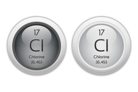isotopes: Chlorine - two glossy web buttons