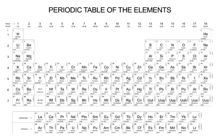 the periodic table: Periodic Table of the Elements