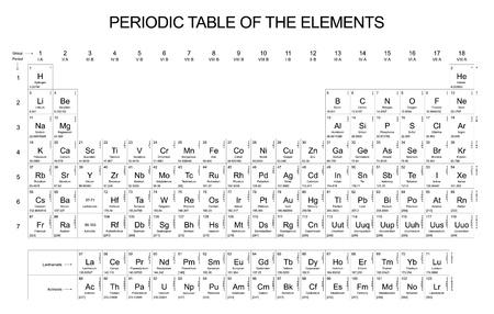 xenon: Tabla Peri�dica de los Elementos Foto de archivo