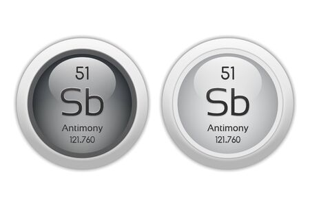 periodic table of the elements: Antimony - two glossy web buttons