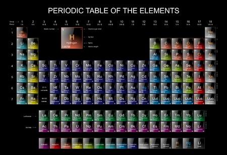 hidrógeno: Tabla Periódica de los Elementos Foto de archivo