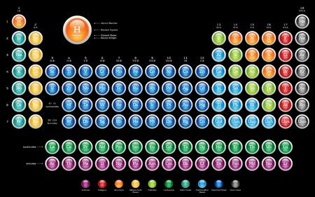 hydrog�ne: Tableau p�riodique des �l�ments - boutons web brillant color� sur fond noir