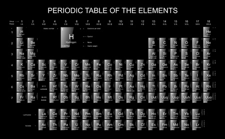 Periodic table of elements - glossy icons on black background photo