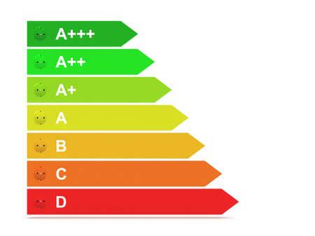 Energy efficiency rating Stock Photo - 11597083