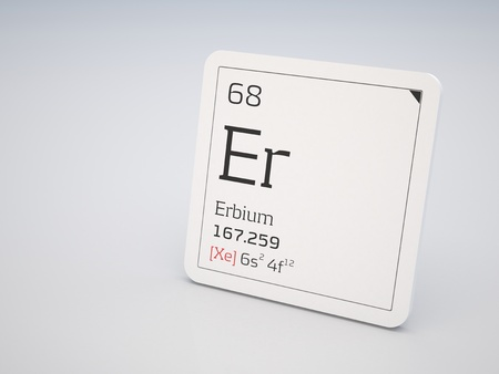 lanthanide: Erbium - element of the periodic table