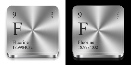 fluorine: Fluorine - element of the periodic table, two metal web buttons
