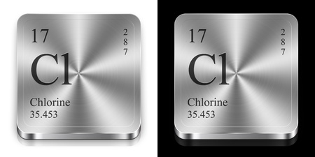 Chlorine - element of the periodic table, two metal web buttons photo