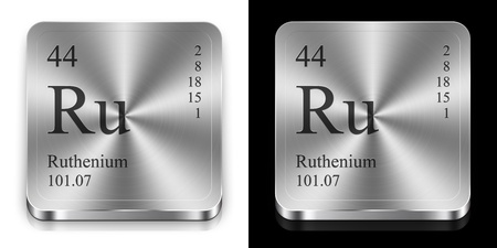 Ruthenium - element of the periodic table, two metal web buttons photo