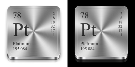 mendeleev: Platinum - element of the periodic table, two steel web buttons Stock Photo