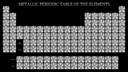 Metallic Periodic Table of The Elements photo